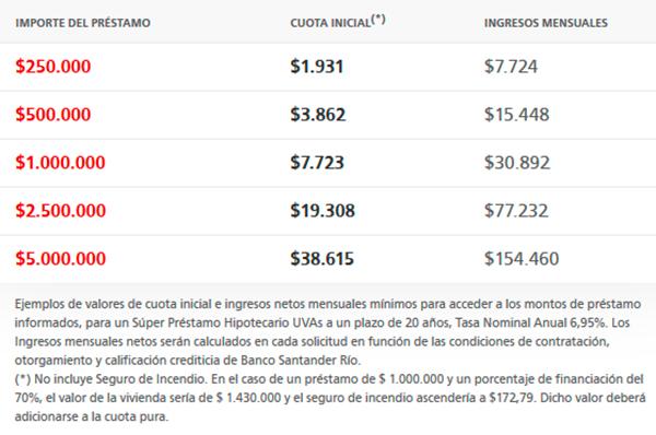 Marlesssenre blog for Banco de cordoba prestamos
